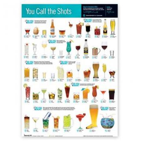 Show your audience how many standard drink units (SDUs) are in popular alcoholic beverages with this alcohol abuse education poster.